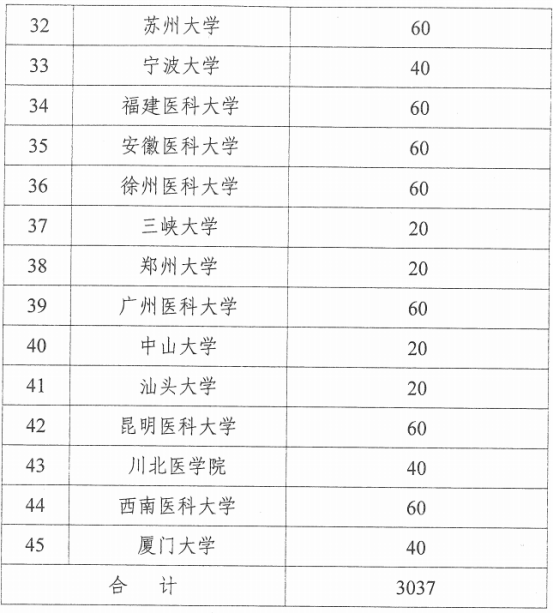 """留学生来华学医有规矩,严禁以""""双语教学""""模式变相招收中国学生。                                                          <font draggable="""