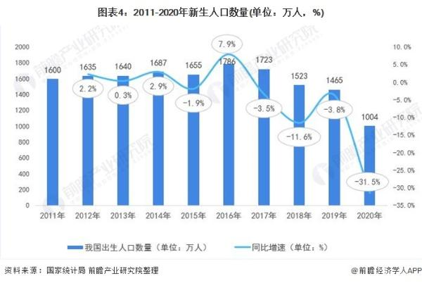 联合国《2021年世界人口情况报告》发布:韩国生育率连续两年全球最低