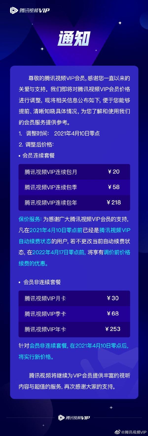 腾讯视频VIP会员4月10日起全面涨价:年卡涨幅最大,你还打算续吗?