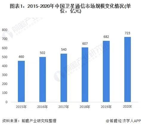 """一箭九星!中国成功发射齐鲁一号等9颗商业卫星,""""乘客""""纷纷表示满意"""