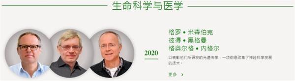 """2020年度""""邵逸夫奖""""公布!6位科学家折桂,在光遗传学等领域贡献卓著"""