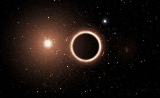 银河系中心或许并非是一个超大质量黑洞,而是密度很大的暗物质团