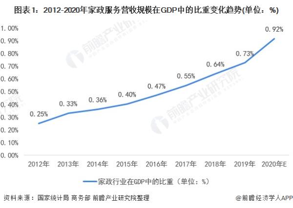 清华毕业生求职保姆引发热议:年薪约40万,曾在上海顶级豪宅做过管家