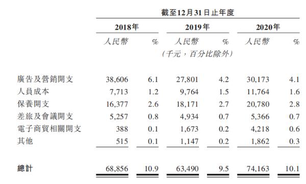 """""""读书郎""""冲刺港股:艰难转型在线教育 """"教育平板""""硬件收入超九成"""