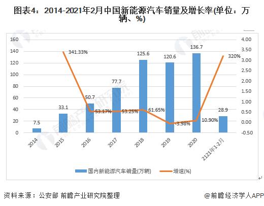 蔚来李斌:00后更愿意买中国品牌 蔚来平均用户年龄37.2岁