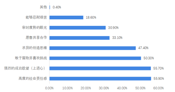 后浪时代的青年究竟为中国带来了什么?