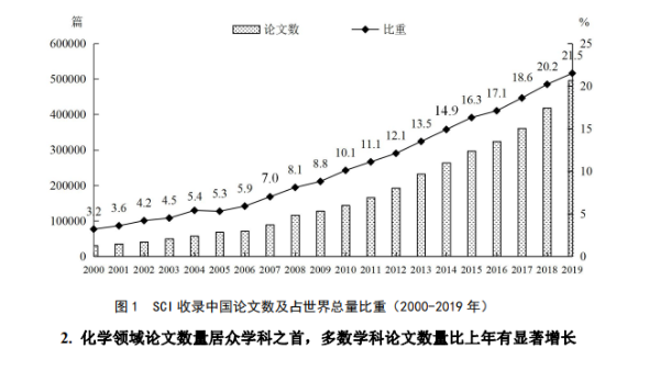 我国成为全球高质量科技论文第二大贡献国,基础研究投入年均增幅达16.9%
