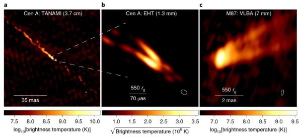 """首获观测!曾捕捉黑洞影像的望远镜""""对准""""黑洞等离子体喷流"""