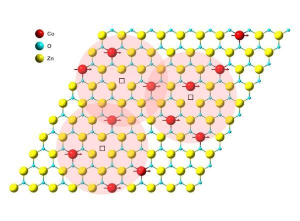仅有一个原子的厚度!科学家创造出世界上最薄的磁铁,或开启量子物理学新赛道