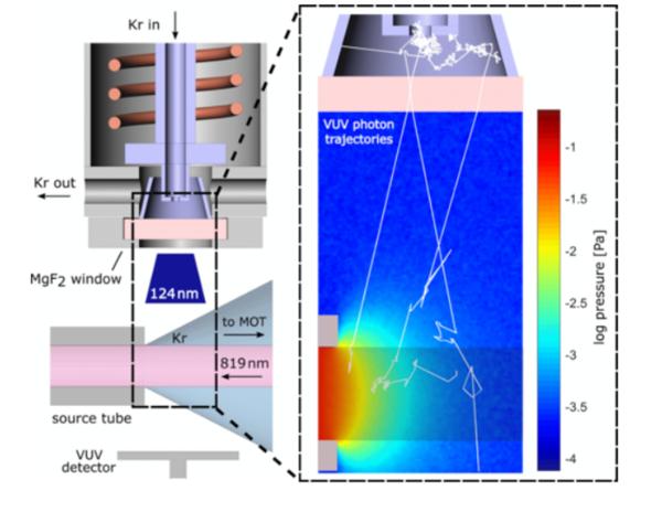 中国科大运用全光激发实现氪-81的单原子探测