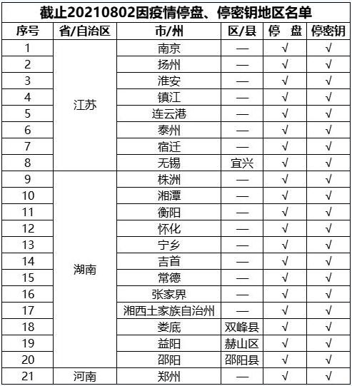 号称最贵华语电影《长津湖》或将撤档!看看你住的城市电影院还开吗