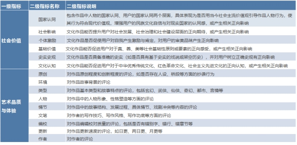 首个网络文学影视剧改编大数据预测发布 《诡秘》等46个潜力IP入榜