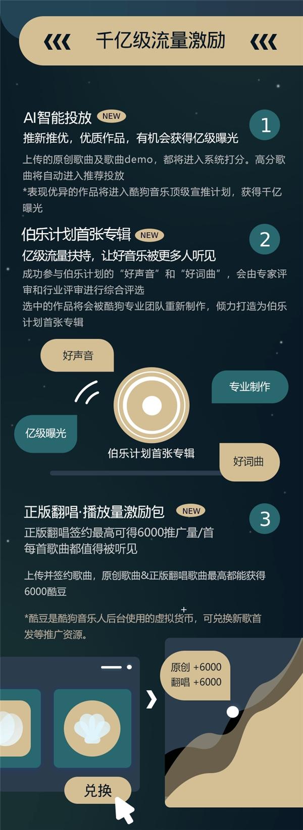 """酷狗开放平台""""亿元激励3.0 x 伯乐计划"""" 最高收益100%"""