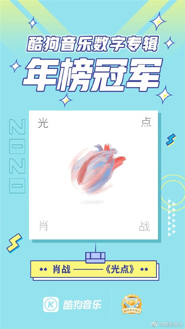 酷狗音乐2020年度数专盘点出炉 周杰伦林俊杰肖战霸榜