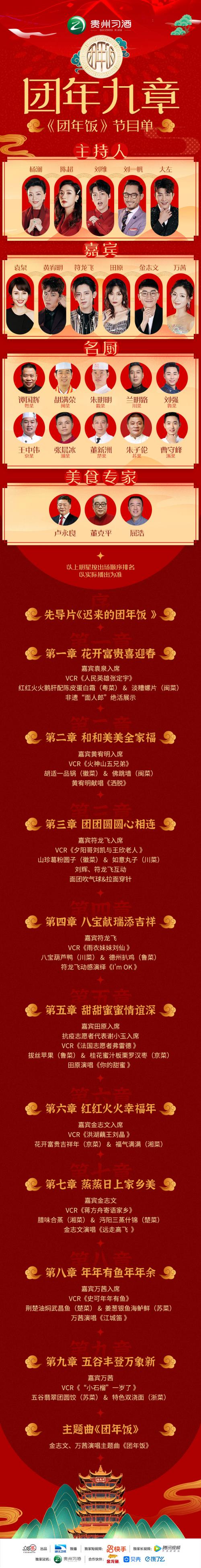 十大菜系顶级厨师'掌勺'2021湖北《团年饭》 杨澜袁泉万茜带你感受家乡味道