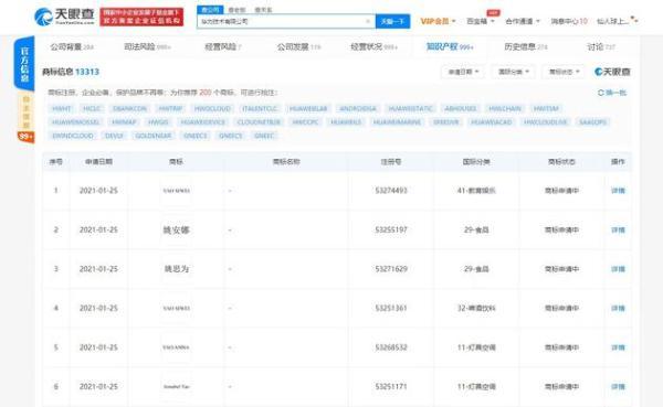 华为在姚安娜名下注册了多种商标信息类别