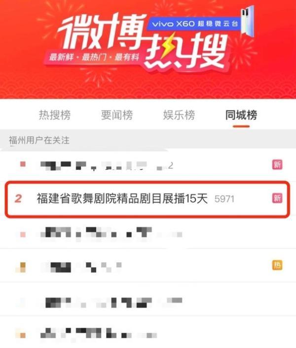全网数据双破亿! 福建大剧院15日新春云上艺术之旅惊喜不停歇