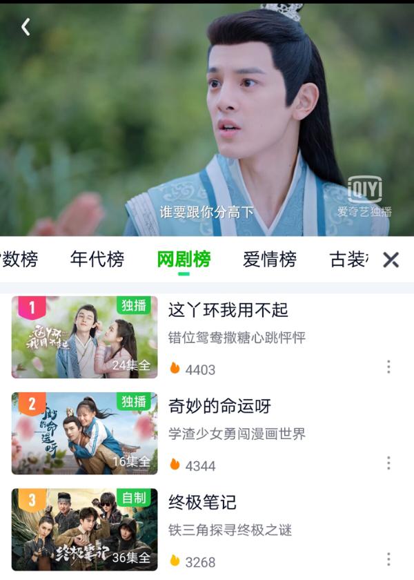 走起文化甜宠网剧《这丫环我用不起》开播,荣登网剧多榜第一