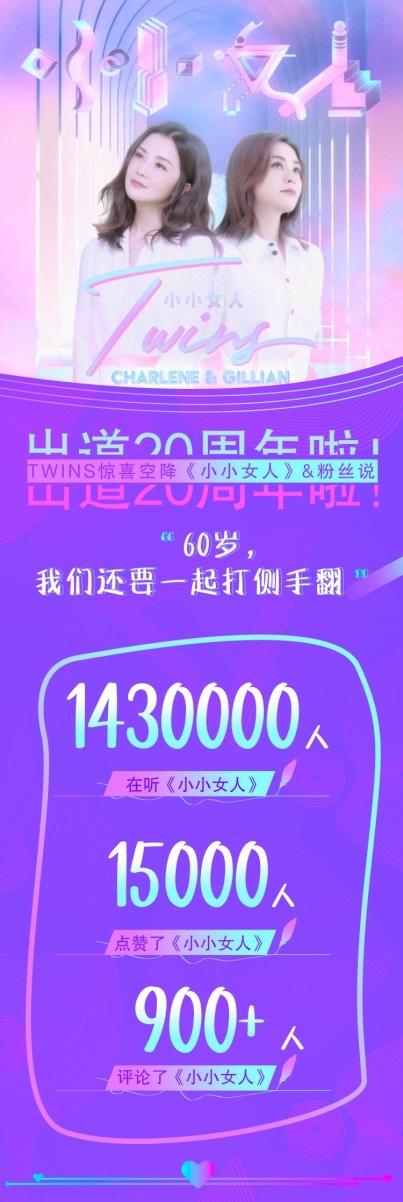 Twins出道20周年大玩宠粉,空降酷狗《小小女人》评论区互动超有爱