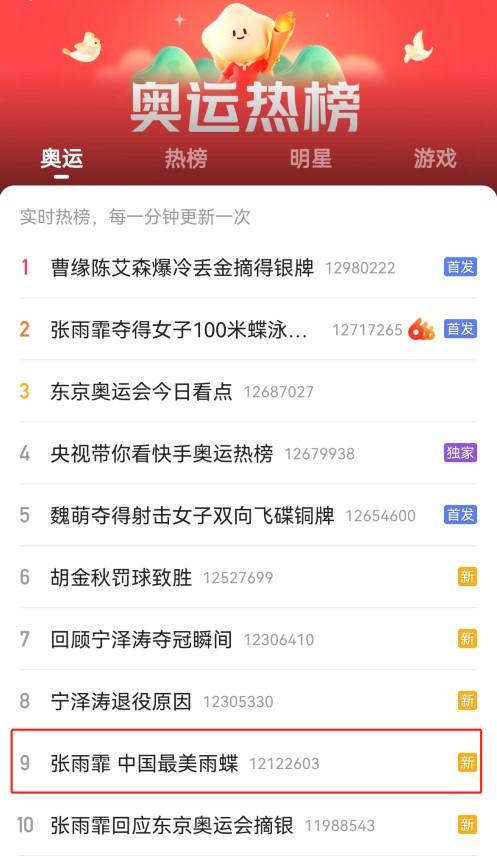 """张雨霏奥运夺牌 获快手老铁""""中国最美雨蝶""""认证"""