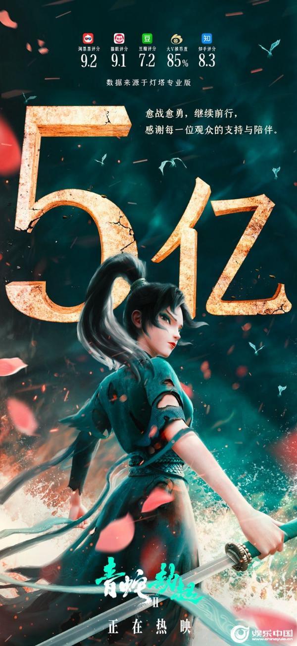 【发稿版有评分】《白蛇2:青蛇劫起》票房突破5亿.jpg