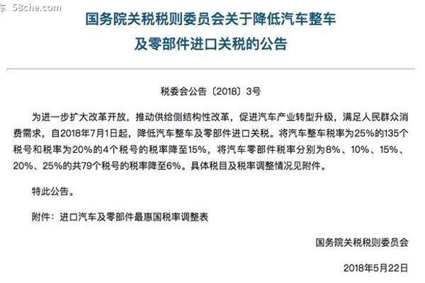 财政部:整车进口关税税率将降低至15%