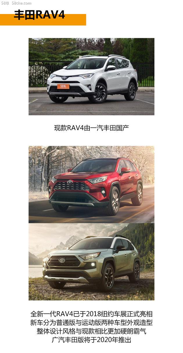 Sienna/新RAV4将国产 曝广汽丰田新车规划