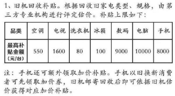 """苏宁易购公布10亿""""以旧换新""""实行办法"""