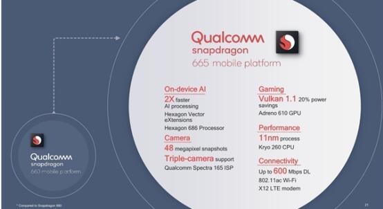 高通发布骁龙665/730/730G三款新品 首次采用8nm制程工艺
