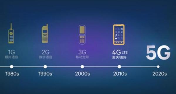 小米盯上小姐姐,vivo开始撩直男:中国智能手机市场的下一站