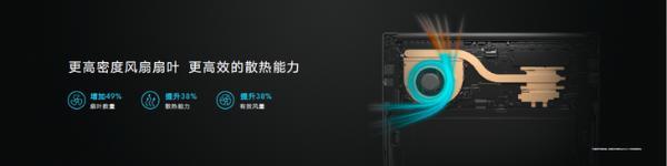 荣耀发布MagicBook 14&15系列轻薄本:全新模具 3299元起售