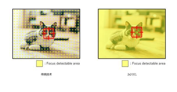 OPPO Find X2曝光 明年Q1携手索尼定制传感器一同发布