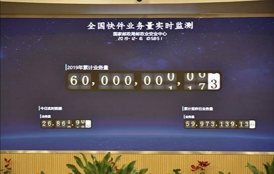 剁手党立功了!中国快递总量突破600亿件,连续6年超过美日欧
