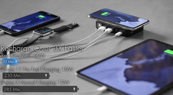 美国公司宣布,石墨烯电池即将商用,20分钟充满3000mAh