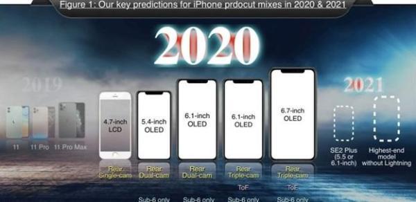 续航能力大升级!新款iPhone或将采用Apple Watch显示屏技术