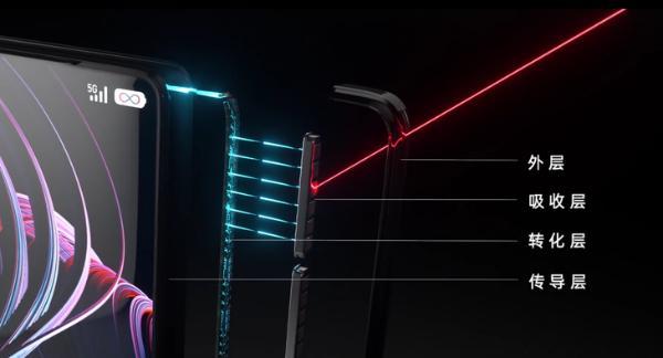 OPPO全球首发隔空充电技术,10米内可实现5-10W稳定功率