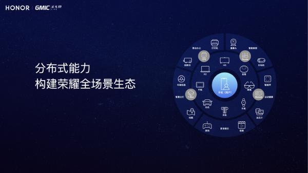 赵明:呼吁加强开关机广告变革,荣耀智慧生活将在5月份发新品