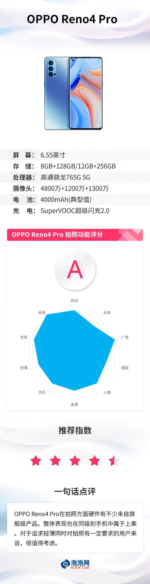 OPPO Reno4 Pro相机评分:媲美旗舰的画质