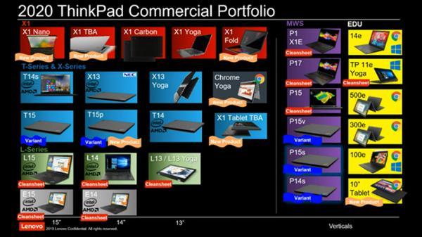 史上最轻ThinkPad X1 Nano曝光