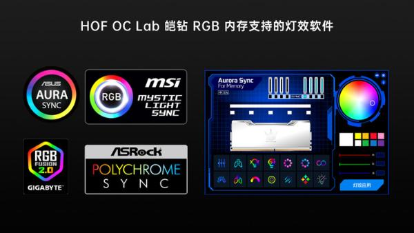 HOF OC Lab新内存三箭齐发,频率惊呆了!