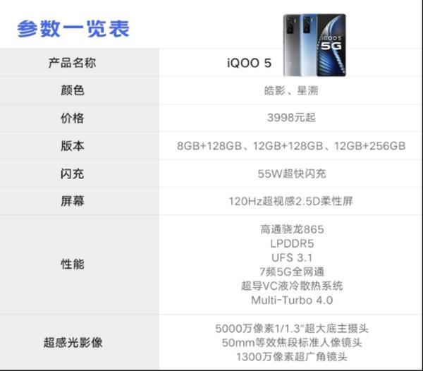 iQOO 5体验:值得选择的直屏性能旗舰