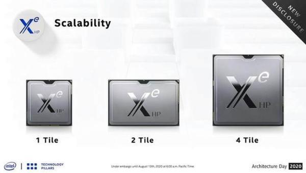 蓝色显卡要来了?英特尔公布Xe GPU架构