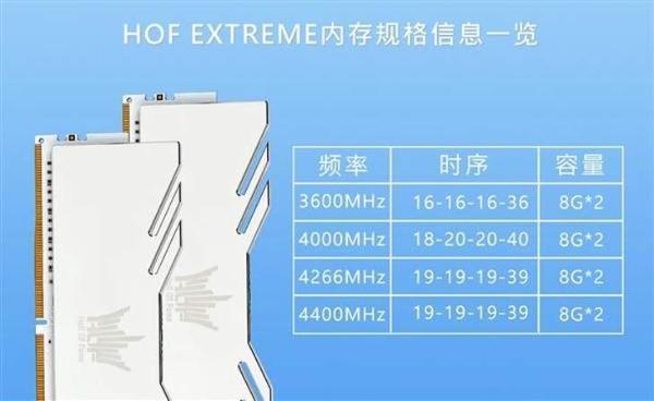 影驰发布新款HOF EXTREME内存超大散热鳍片