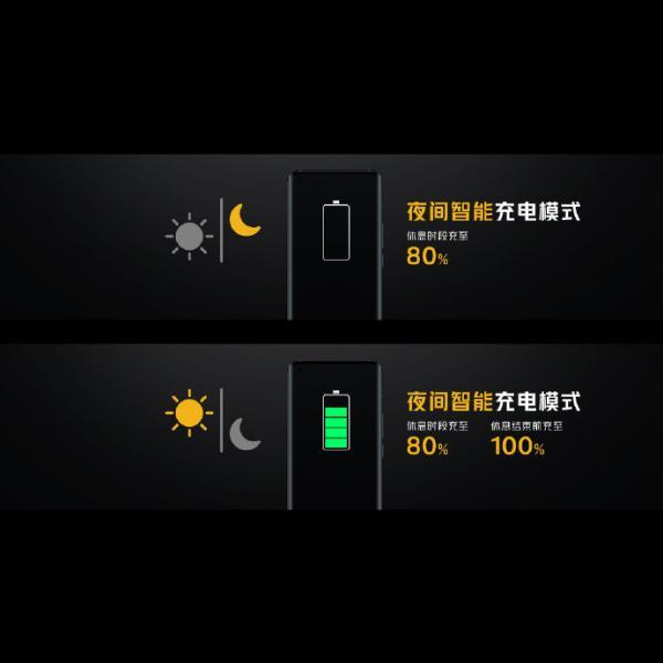 iQOO 5 Pro支持120W超快闪充 4000mAh电池15分钟充满