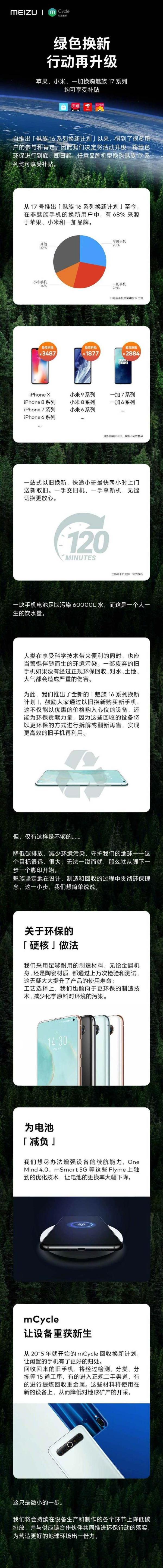 魅族换新计划再升级,其他品牌也可换购魅族17系列