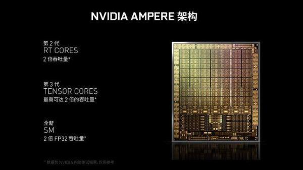 NVIDIA重磅发布RTX30系列游戏显卡