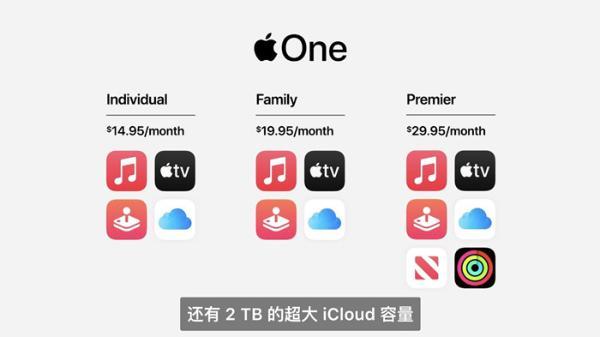 四大新品两大服务,唯独缺了iPhone:苹果秋季发布会更像是一场预热