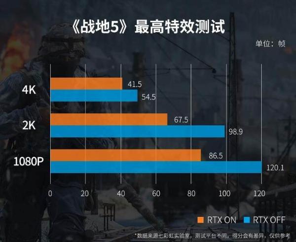 七彩虹战斧RTX 2060 SUPER仅2999元