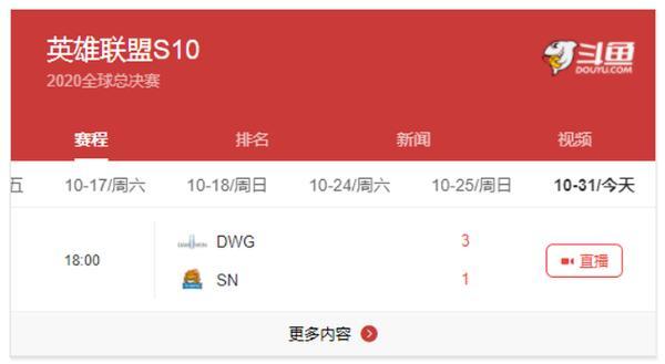SN输了!韩国DWG夺得了英雄联盟S10总决赛冠军