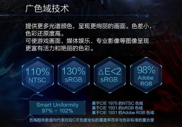 50抵1000 飞利浦275M1RZ电竞显示器开启预售狂欢